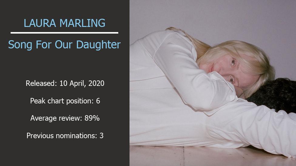 Laura Marling album artwork