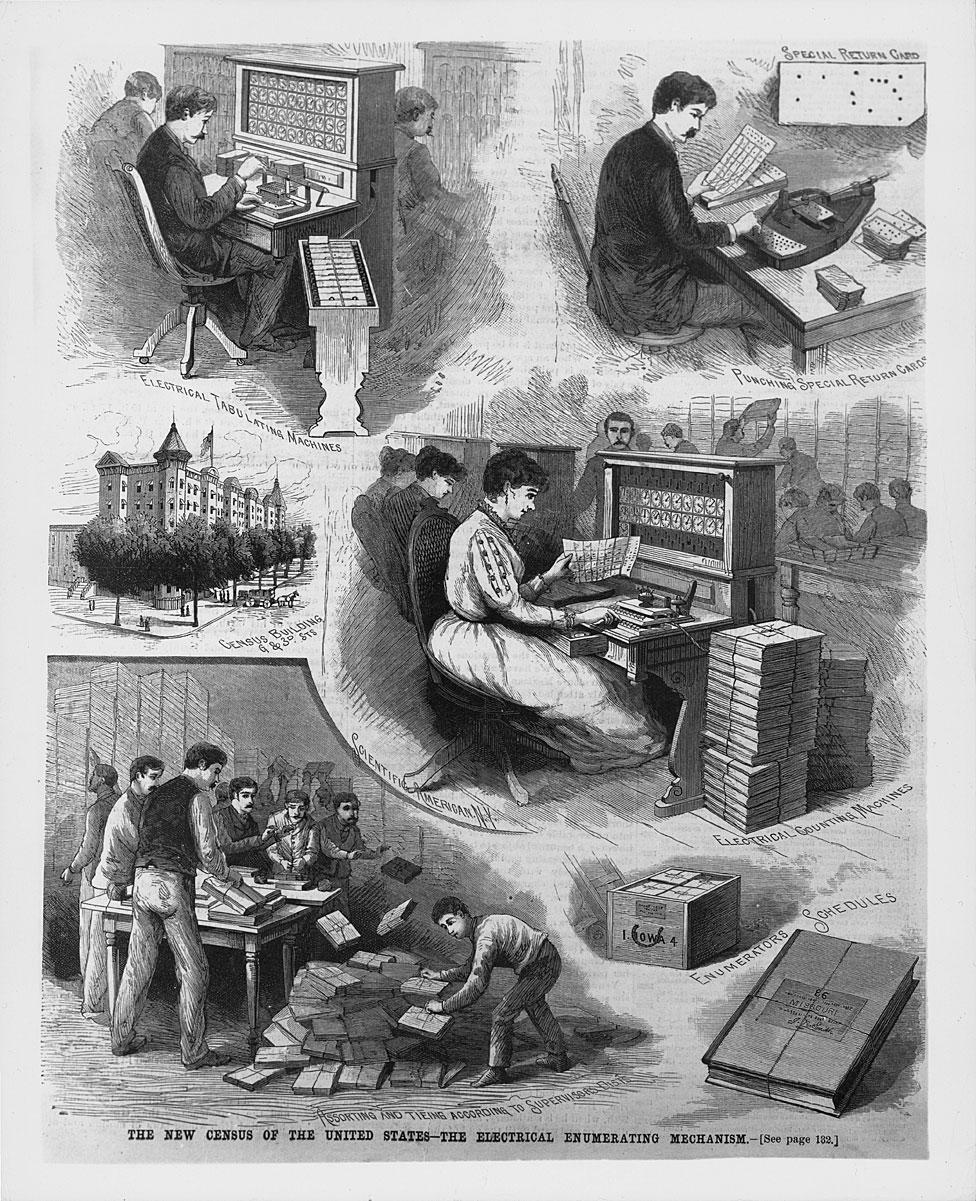 Grabado que muestra los usos del nuevo mecanismo de ingeniería eléctrica durante el censo de EE.UU., diseñado por Herman Hollerith y utilizado para tabular información utilizando un sistema de tarjeta perforada, 1890.