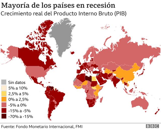 Recesión en el mundo