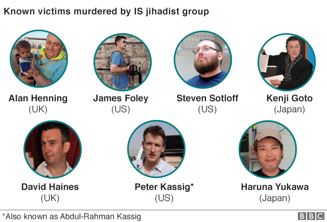 Seven known victims murdered by IS jihadist group
