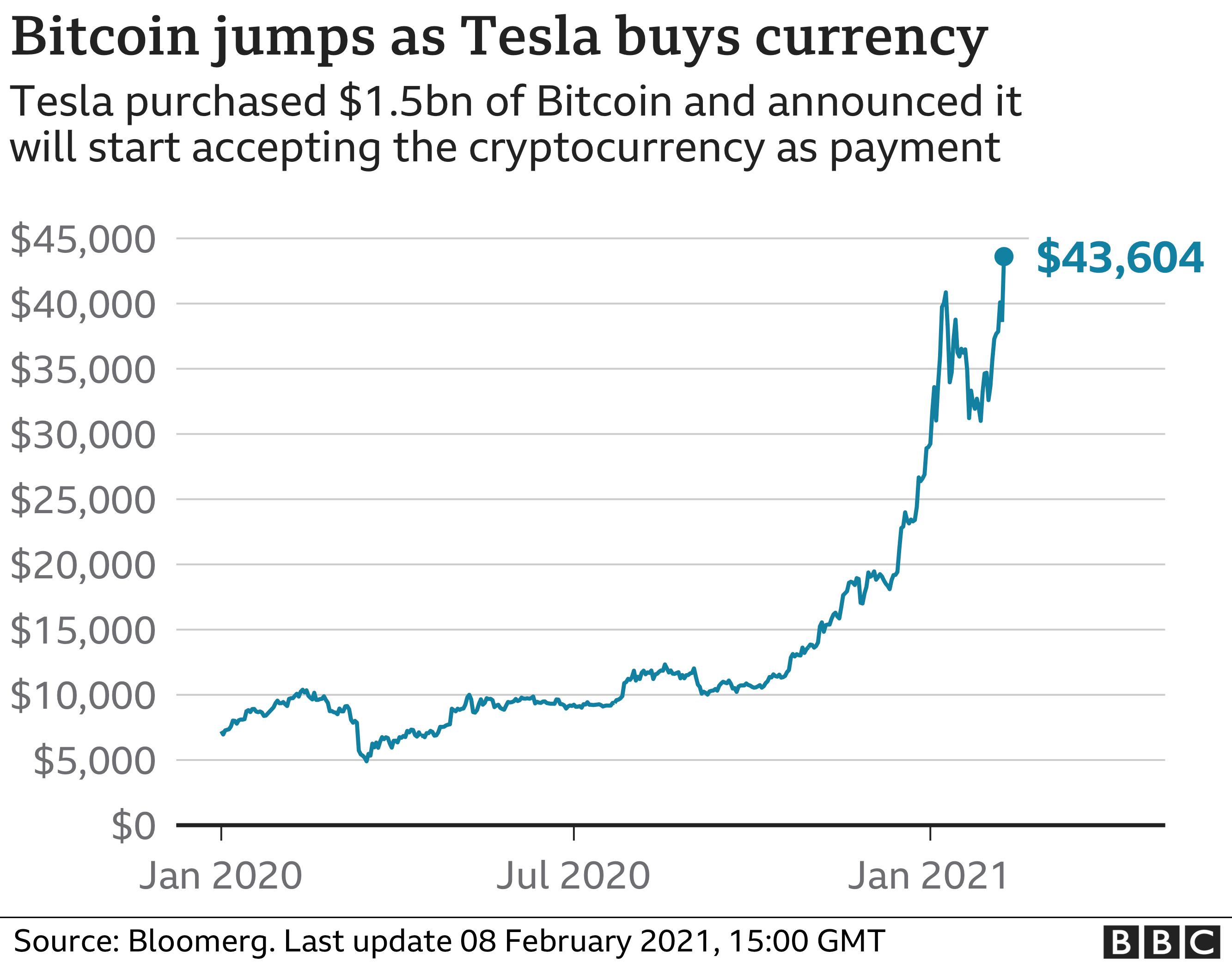 Next Crypto investiert in 2021