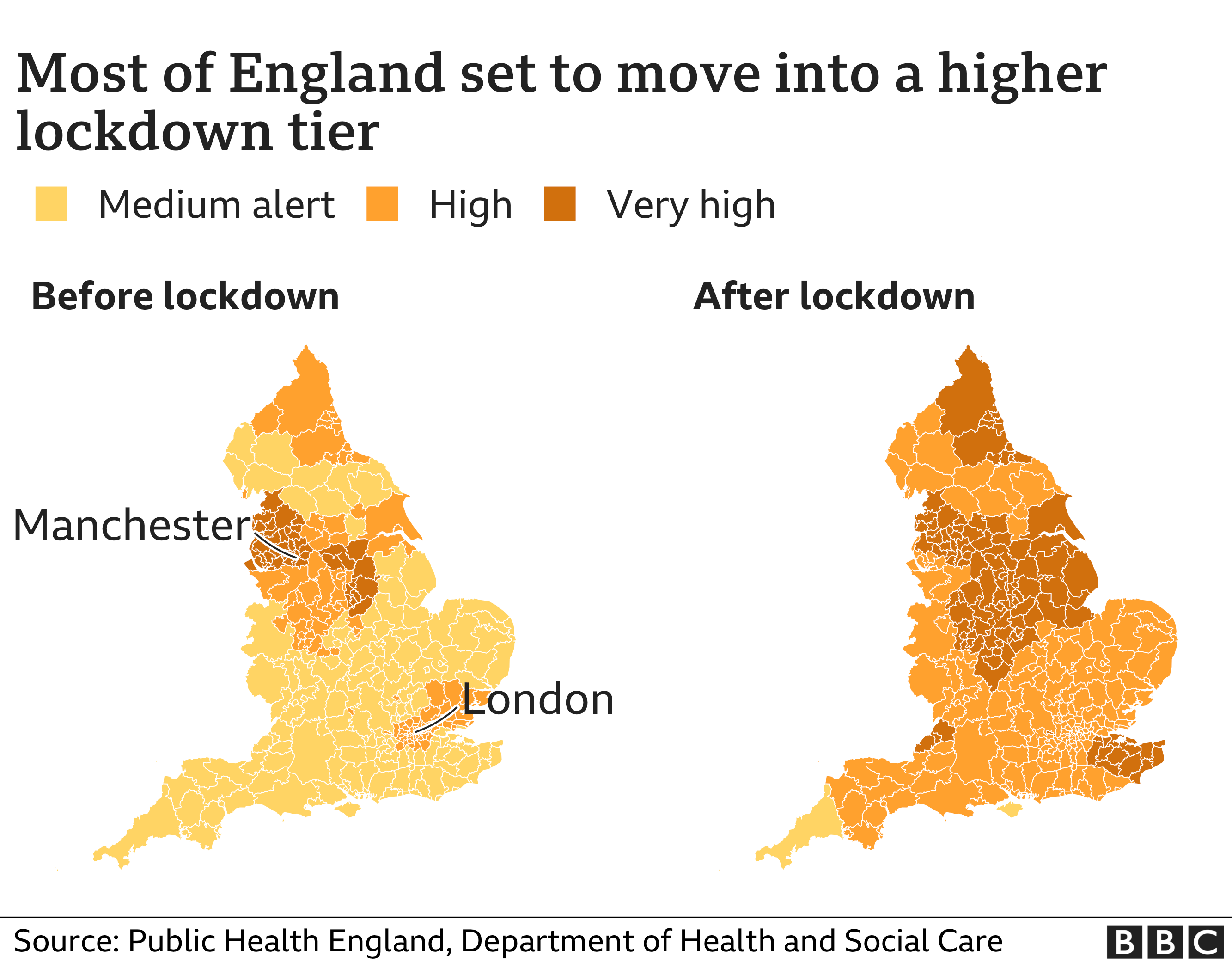 Two maps showing the level local authorities were in before the national lockdown and the level they will be in under the new, revised tier system from 2 December.
