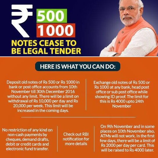 Indian government flyer featuring Prime Minister Narendra Modi on its rupee move