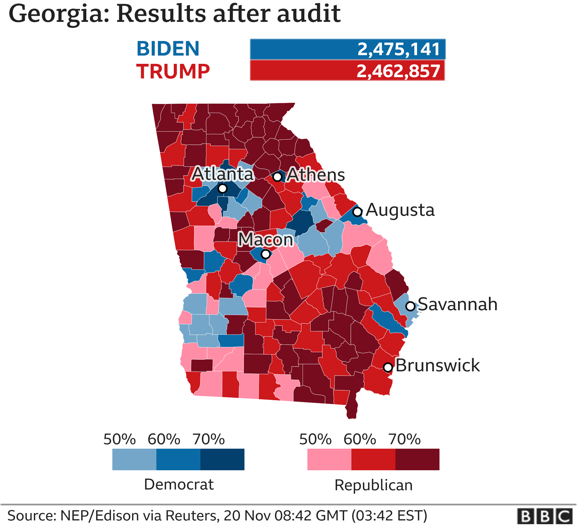 US election 2020: Biden will be certified Georgia winner after hand recount thumbnail