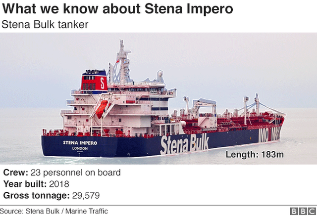 Stena Impero graphic