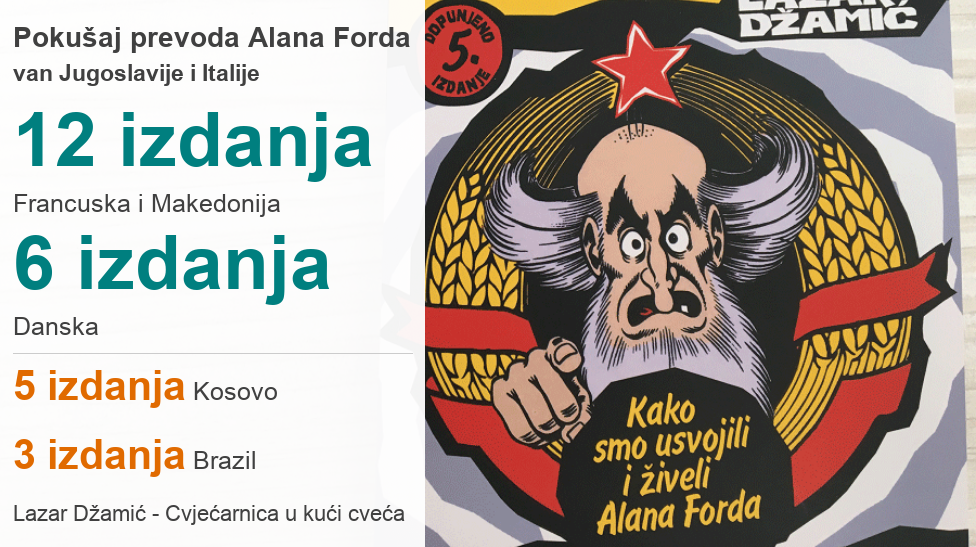 Alan Ford grafika