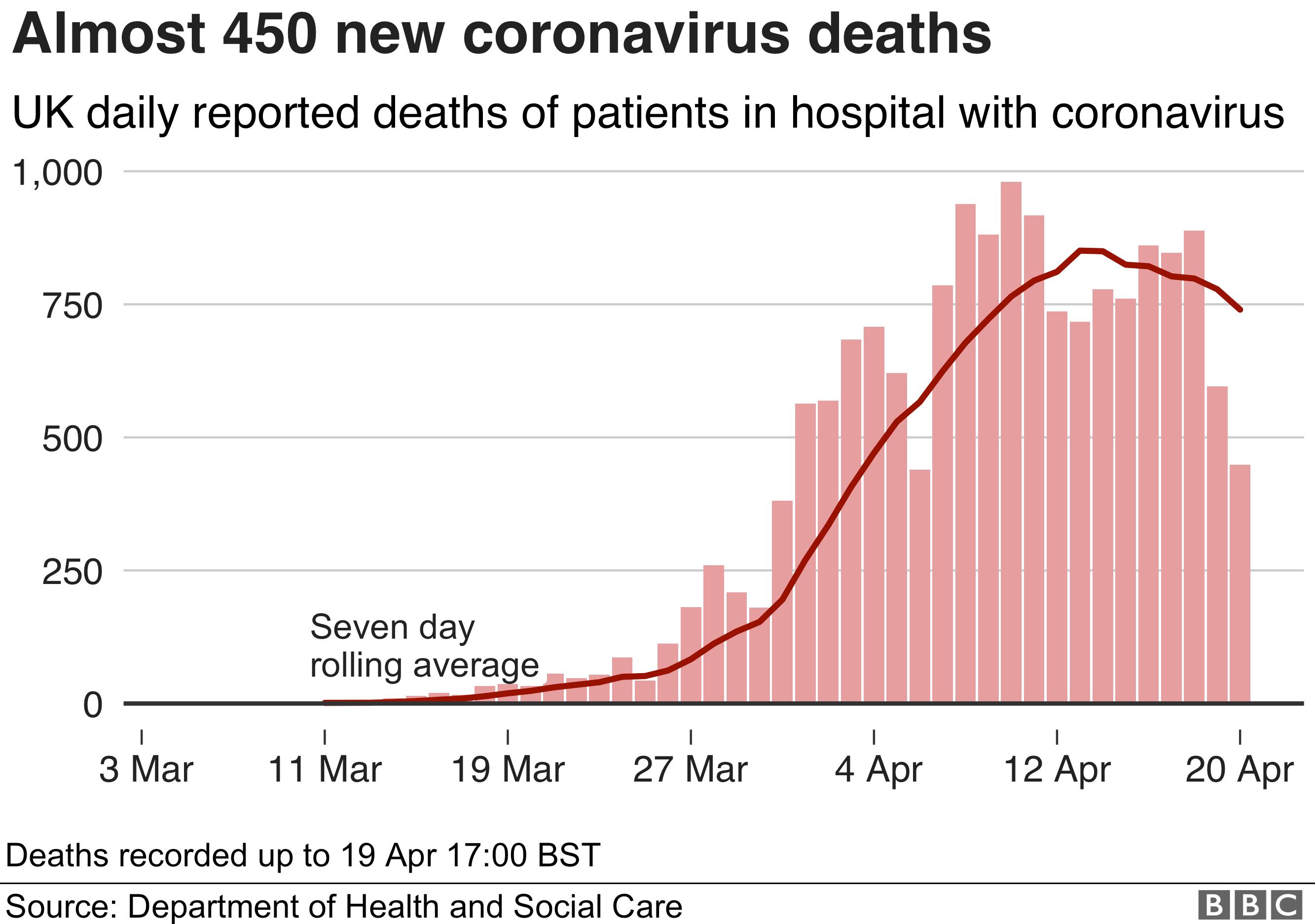 Coronavirus Morning Update Bbc News