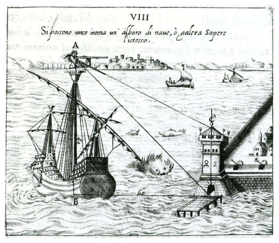Ilustración veneciana que muestra cómo se medía la distancia de un barco a la costa usando cuadrantes.