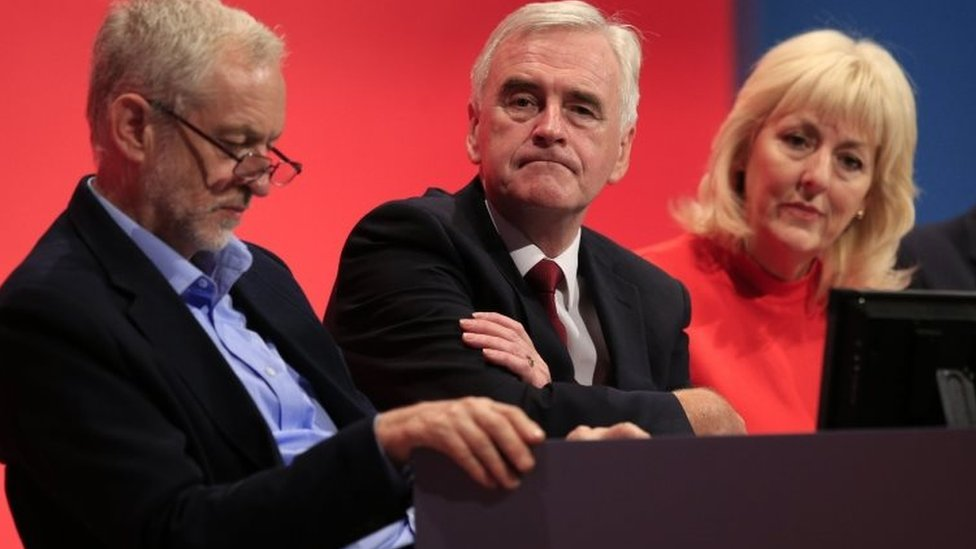 Jeremy Corbyn, John McDonnell and Jennie Formby
