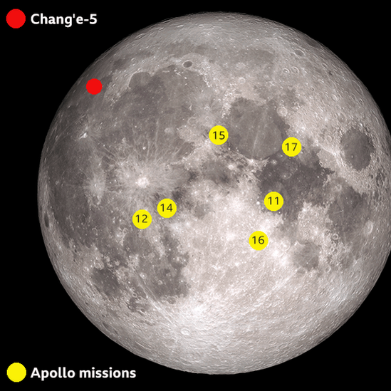 Sitios de alunizaje de la misión Chang'e-5 y de las misiones Apollo