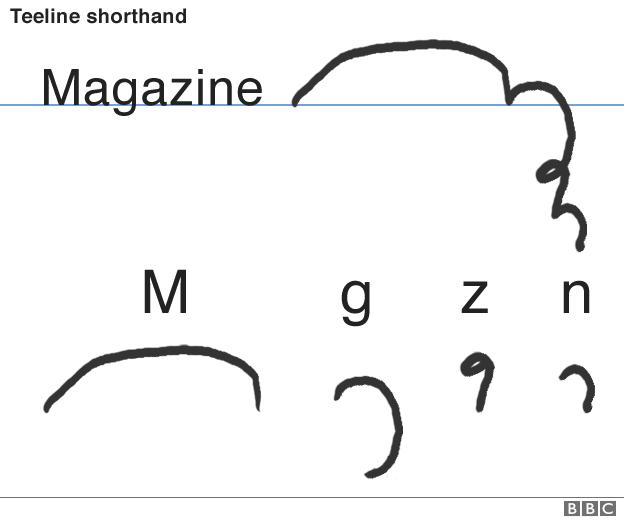 "The word ""magazine"" written using the Teeline system"