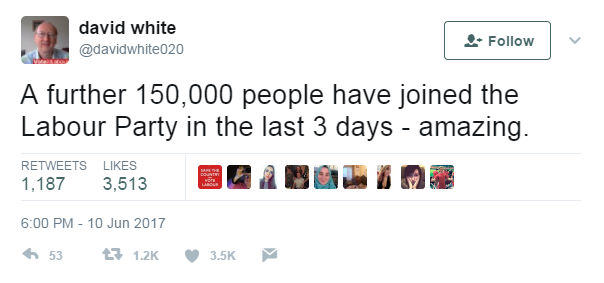 Twitter user, citing the 150,000 figure