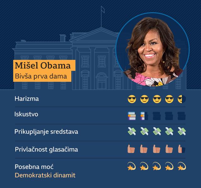 Grafika Obama