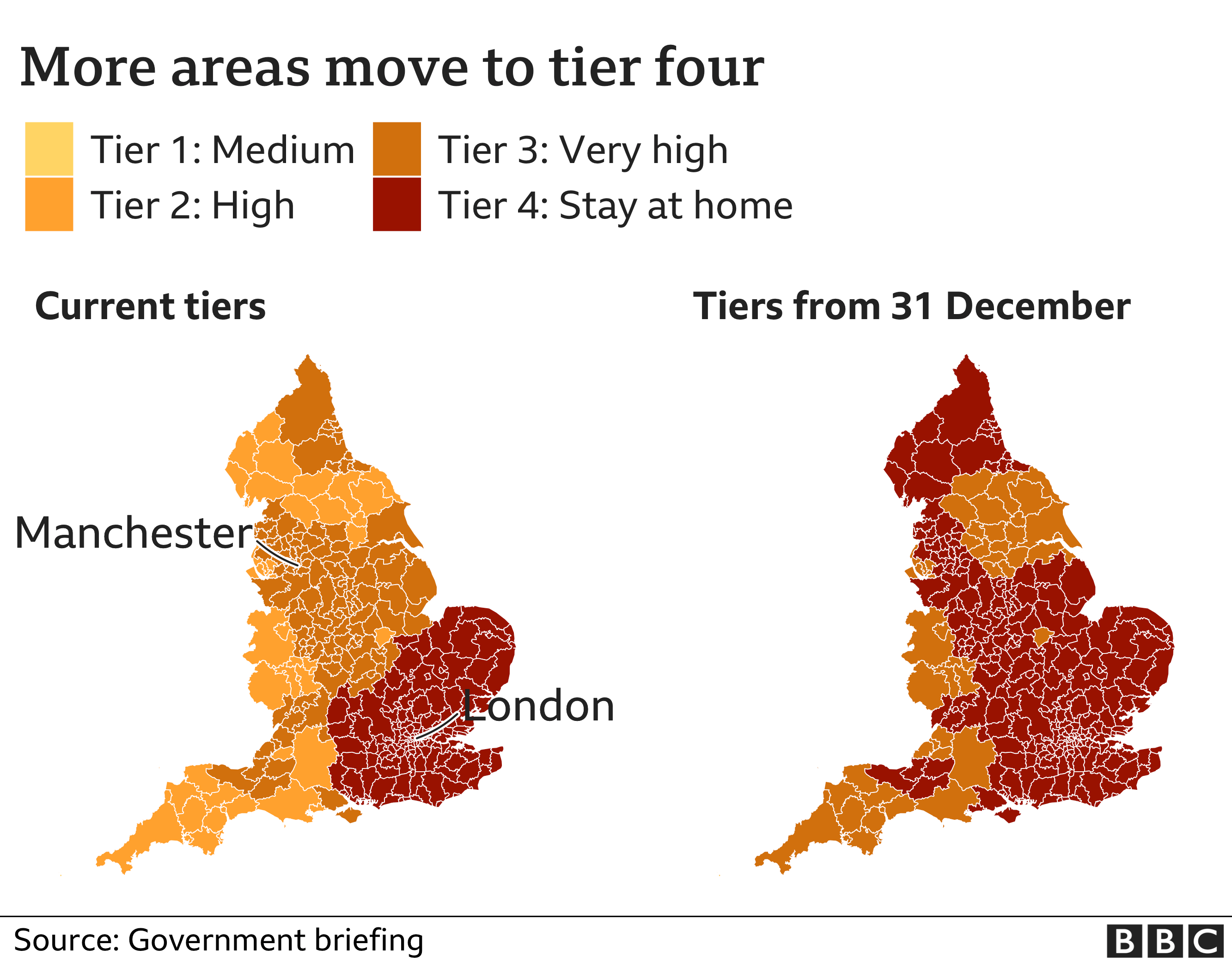 Map showing current and new tiers in England