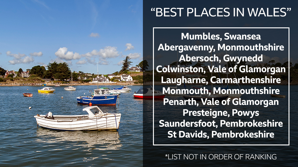 Wales list
