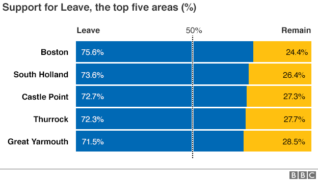 Leave graphic