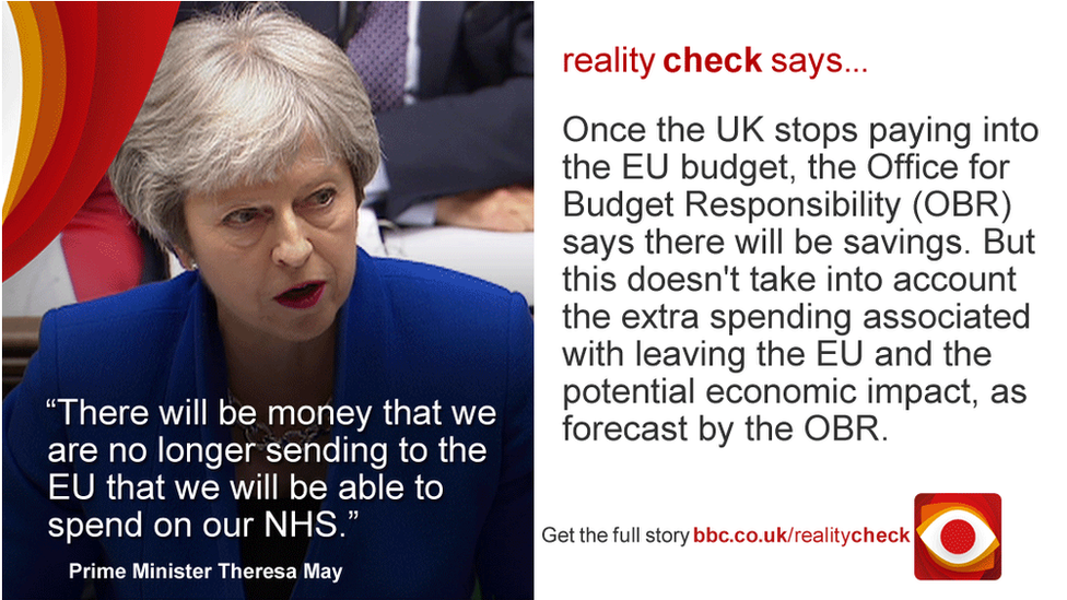 The claim: Extra funding for the NHS, up to 2023, will be part-funded by a Brexit dividend. Reality Check verdict: Once the UK stops paying into the EU budget, the Office for Budget Responsibility (OBR) says there will be savings. But this doesn't take into account the extra spending associated with leaving the EU and the potential economic impact, as forecast by the OBR.