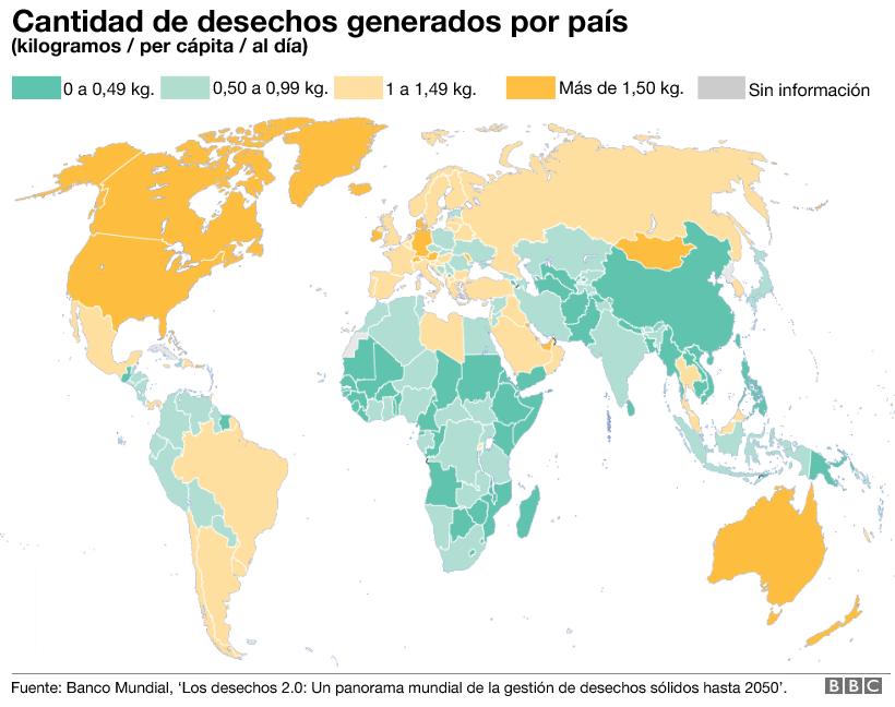 Mapa de desechos por país.