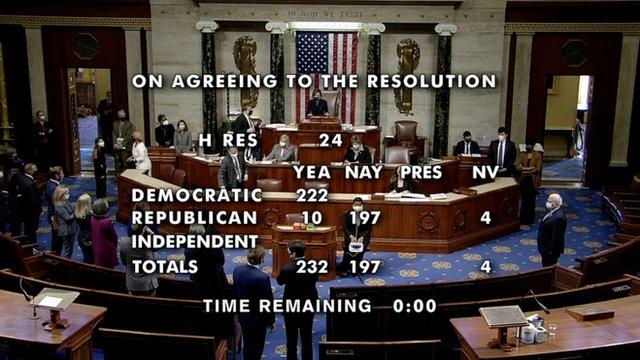 Pantalla con los votos del impeachment en la Cámara
