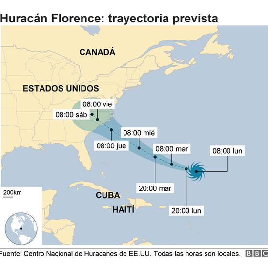Trayectoria prevista de Florence.