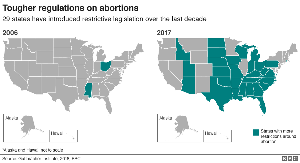 Map showing US states considered hostile or very hostile towards abortion