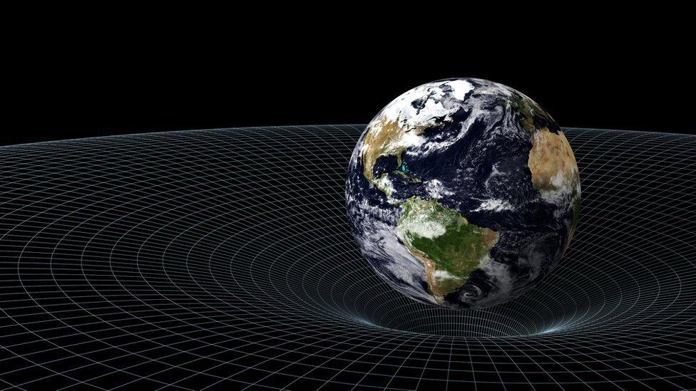 Campo gravitacional de la Tierra.