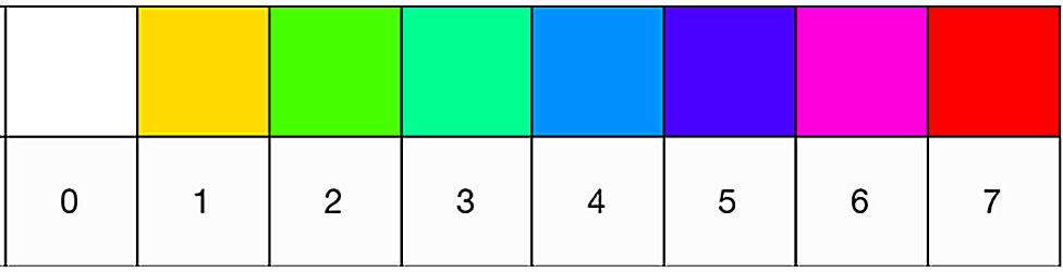 colores con números