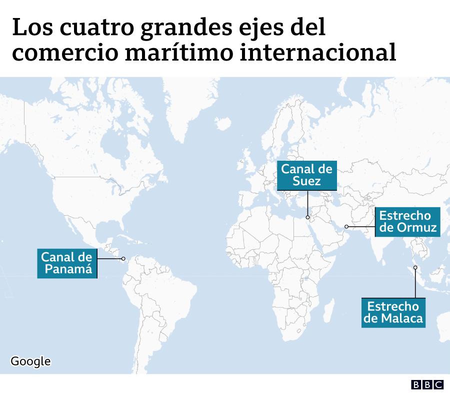 Los cuatro grandes pasos marítimos en el mundo
