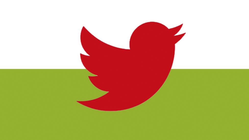 Twitter Cymraeg