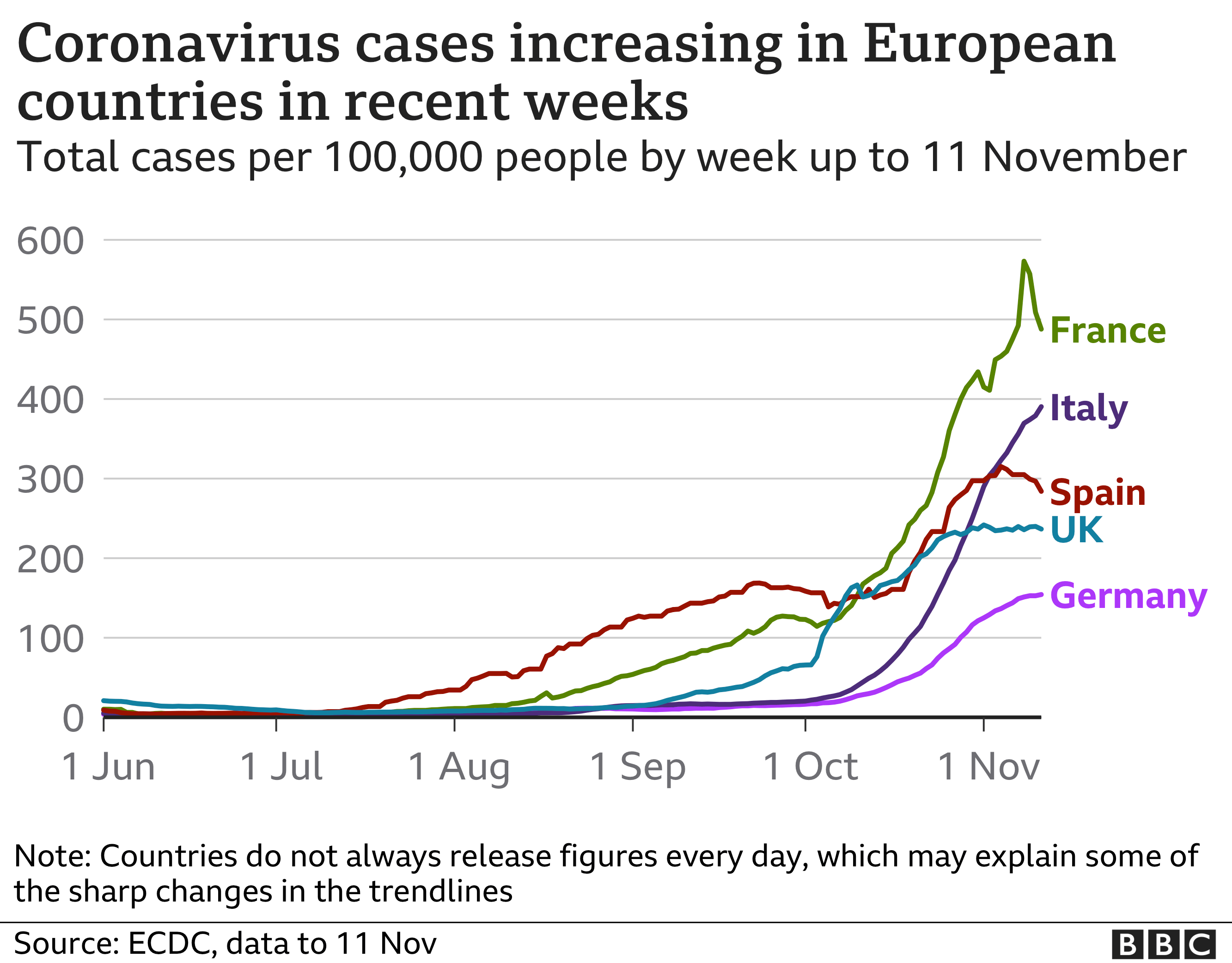 Coronavirus: Too early for Christmas travel plans, European countries say thumbnail