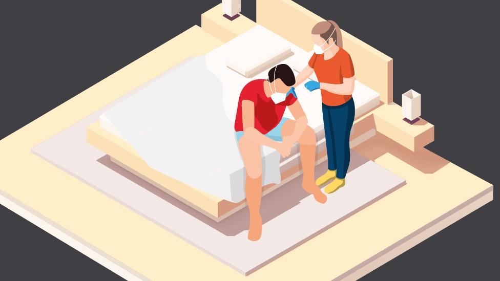 Covid em casa: 4 gráficos que explicam o que fazer se você mora com uma pessoa com coronavírus