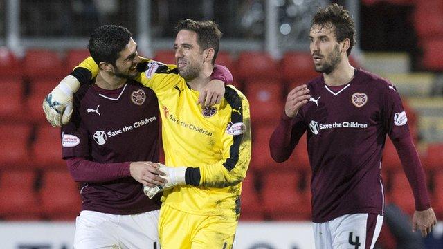 Highlights - St Johnstone 0-0 Hearts