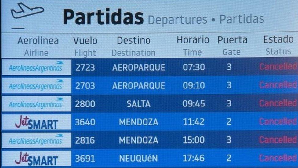 plan letova