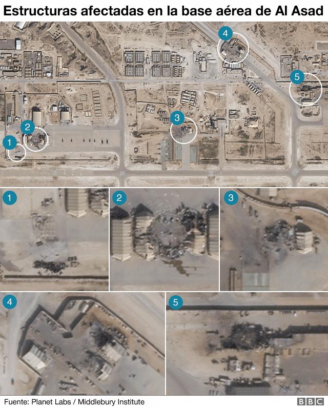 Imagenes satelitales de Irak