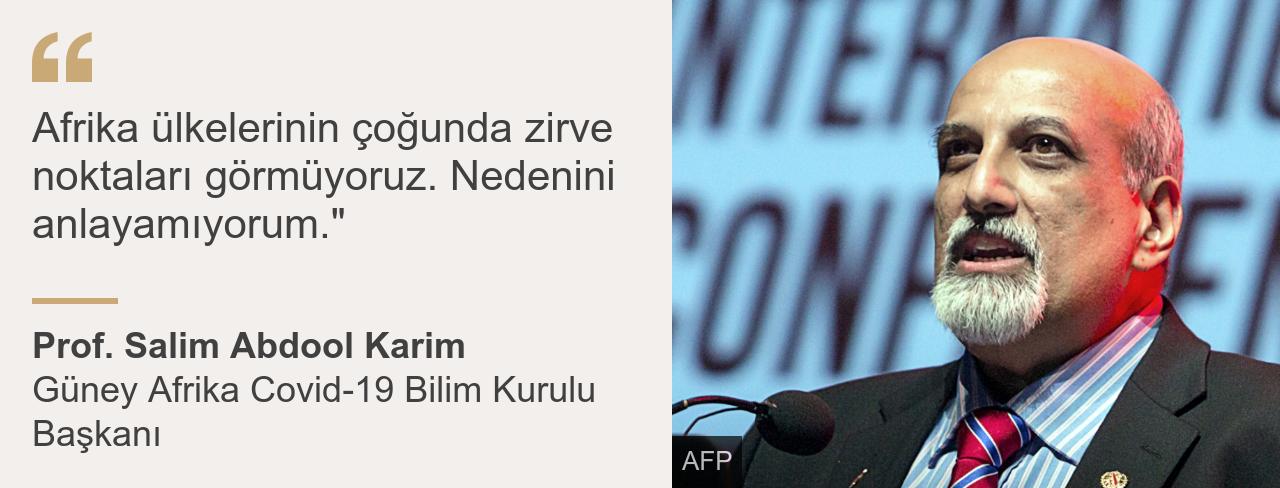 Prof Karim