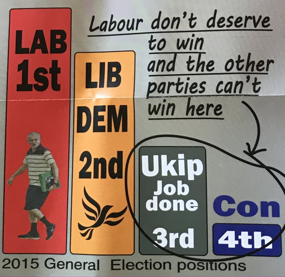 Graph on a 2017 general election leaflet produced by the Liberal Democrats
