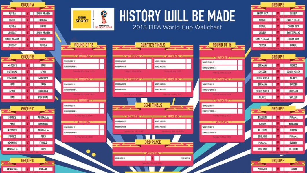 World Cup wallchart: Download yours for Russia 2018