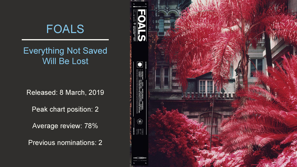 Artwork for Foals - Everything Not Saved Will Be Lost