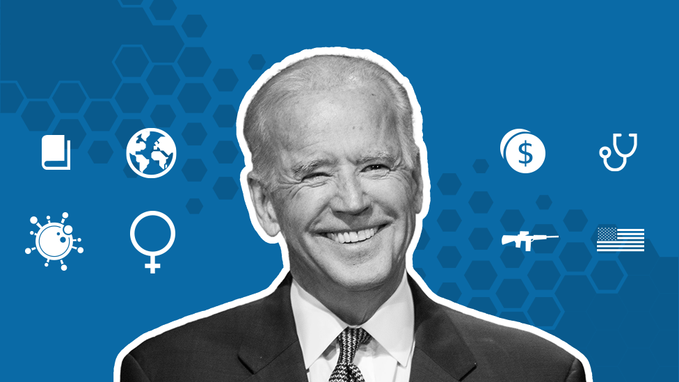 Joe Biden and icons for some of his policy areas, including coronavirus, the economy and foreign affairs