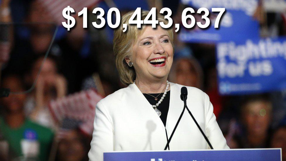 Hillary Clinton $130m