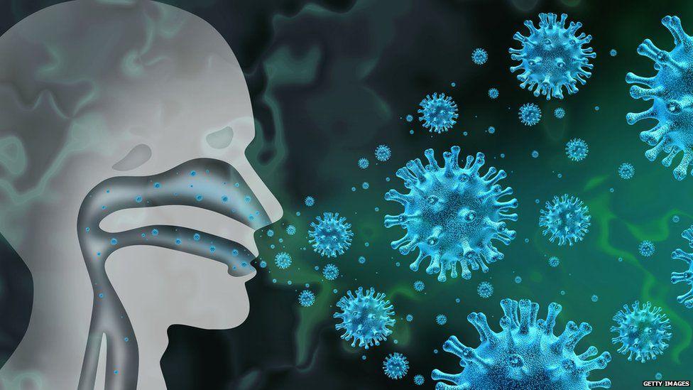 Dibujo de un rostro y virus