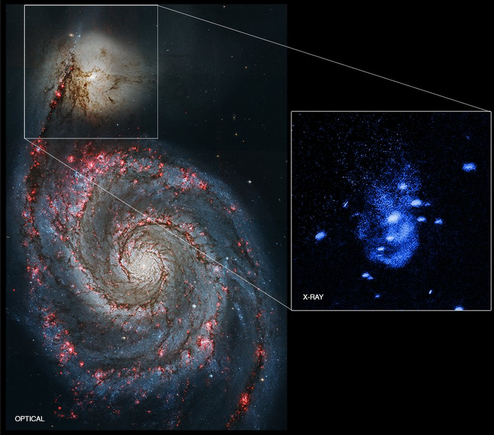 galaxy seen in optical light and X rays