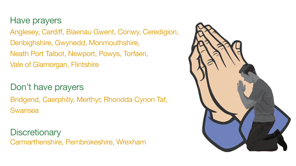 A graphic showing which councils have prayers