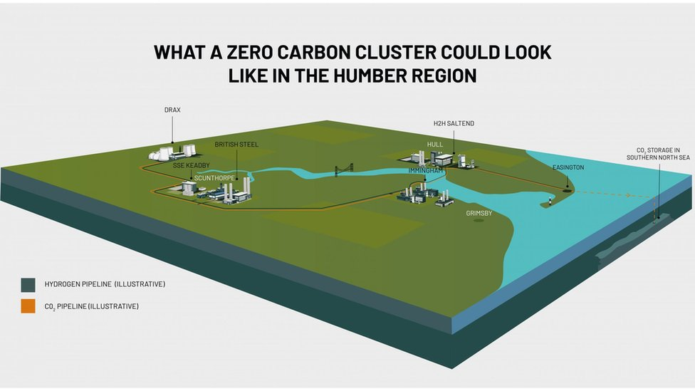 A graphic showing a 3D map of the Humber region with green industries