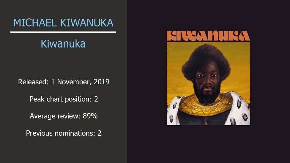 Michael Kiwanuka album artwork