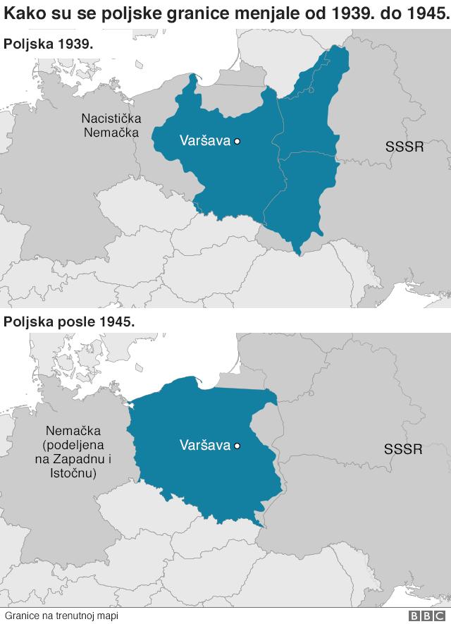 Granice Poljske