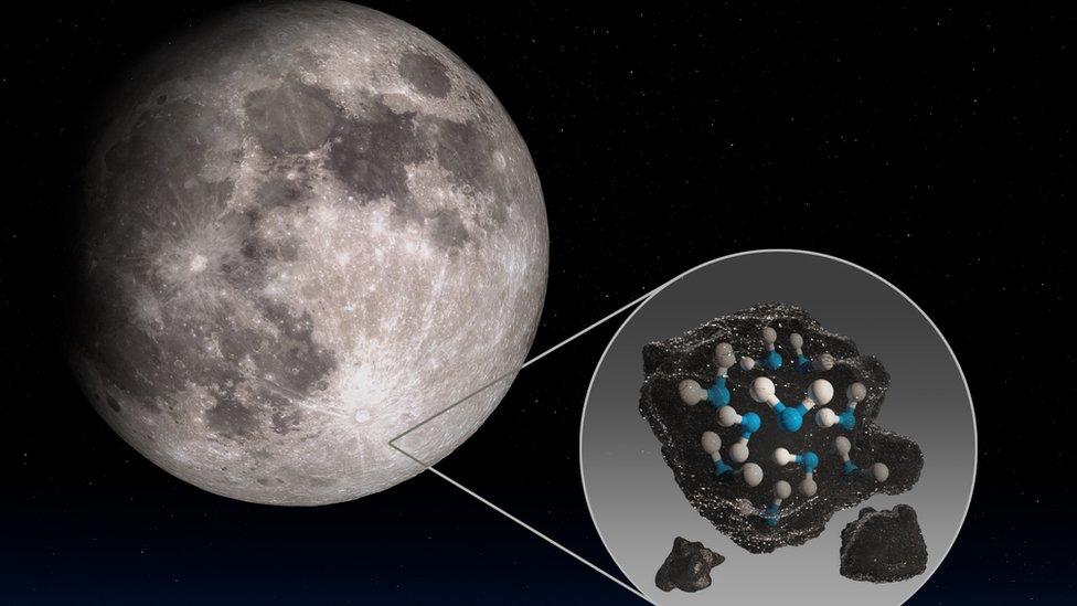 صورة غرافيك للبحث عن المياه تحت سطح القمر