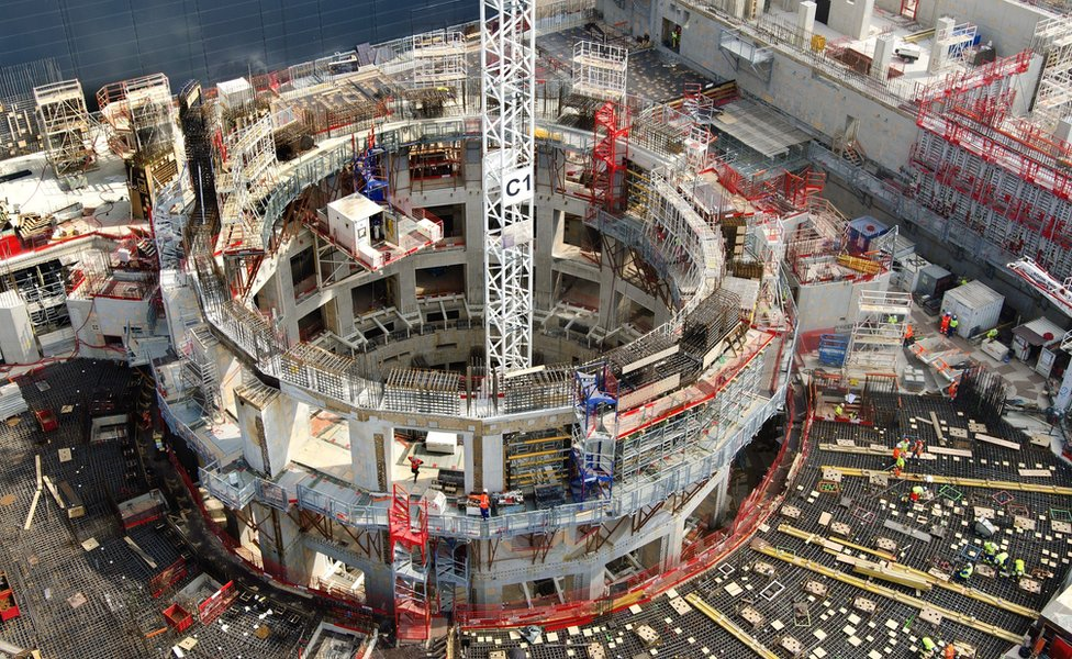 Iter construction