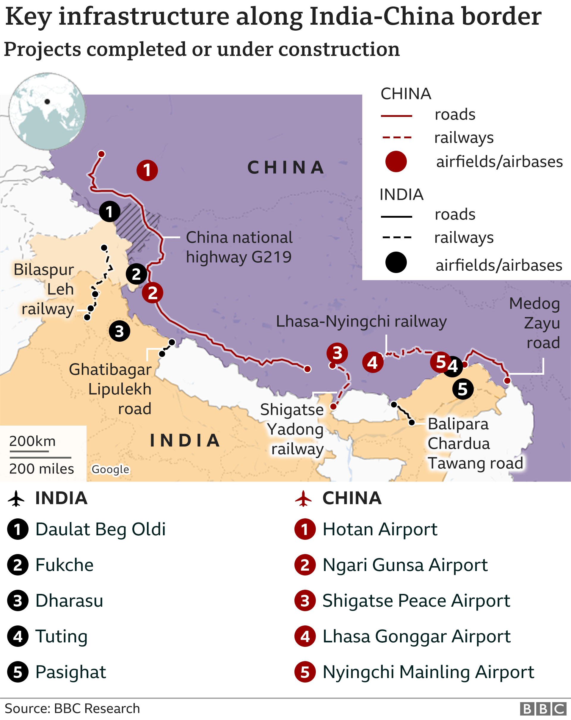 Key infrastructure along India-China border