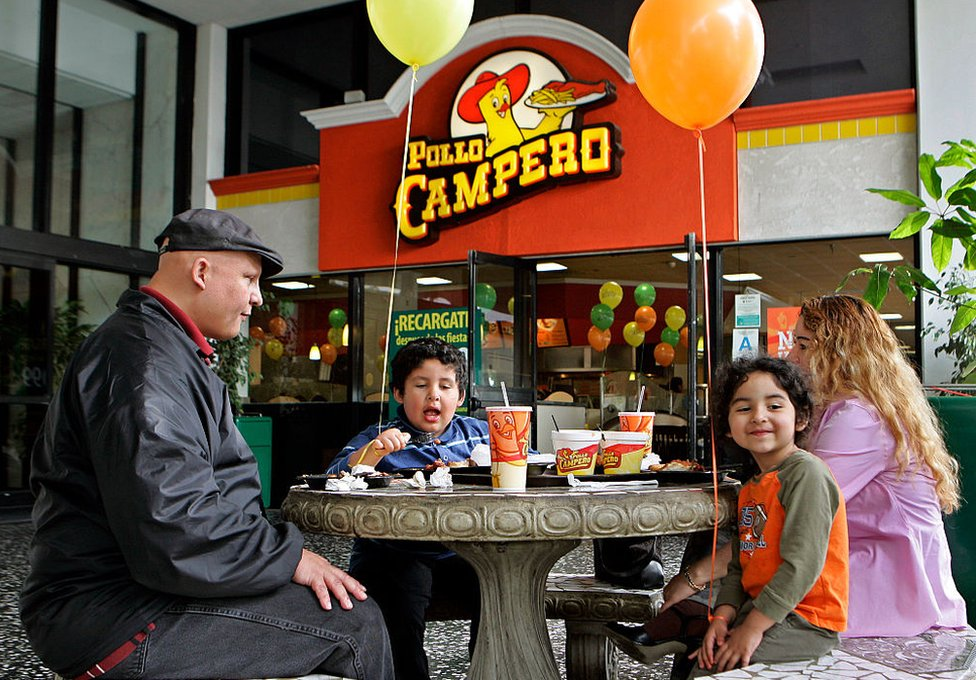 Restaurante de Pollo Campero